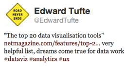 Edward Tufte Twitter Quote