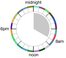 Monophasic Sleep 8 hours