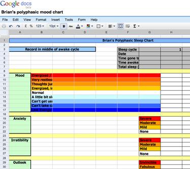 Spreadsheet Mood Chart
