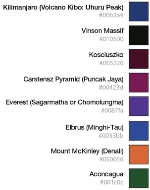 Mountain colors based on their latitude and longitude
