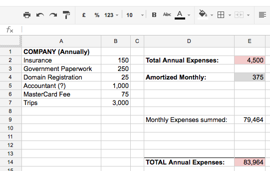 Annual Expenses