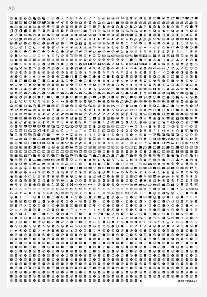 A0 Poster: SF Symbol Font 2.1